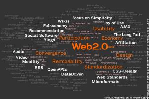 "Alle Beiträge des Dossiers ""Wissenschaft(sjournalismus) im Web2.0"" [Photo credit: CC BY SA 2.0: Markus Angermeier/ Wikipedia: bit.ly/1duKPsk)"