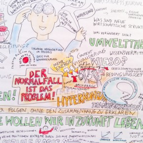 Graphic Recording: Worte in Bilder fassen